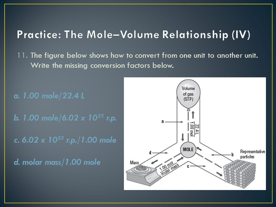 Practice: The Mole–Volume Relationship (IV)