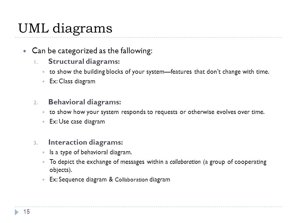 UML diagrams Can be categorized as the fallowing: Structural diagrams: