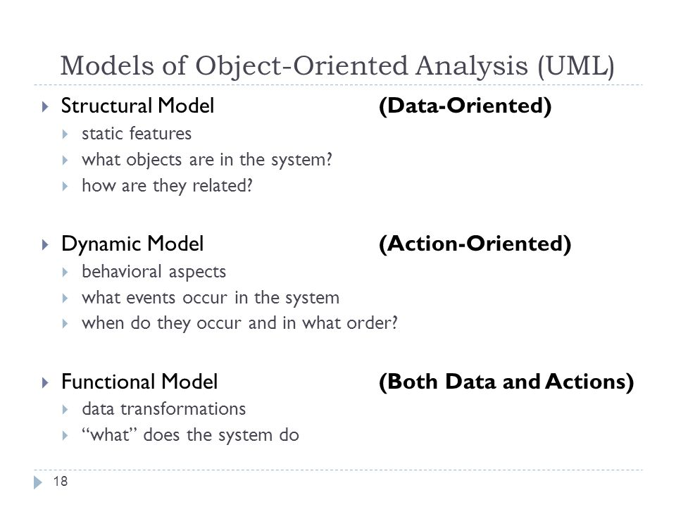 Models of Object-Oriented Analysis (UML)