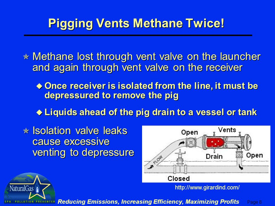 Pigging Vents Methane Twice!