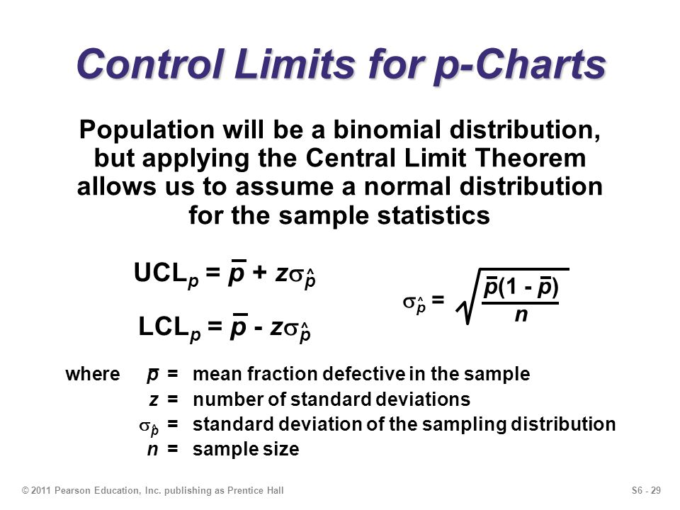 statistical sampling for testing control procedures Pros and cons of statistical sampling law360, new york (march 22, 2011) -- done correctly, statistical sampling can be a powerful tool in various types of litigation.