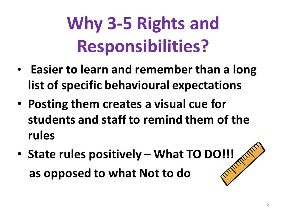 Why 3-5 Rights and Responsibilities