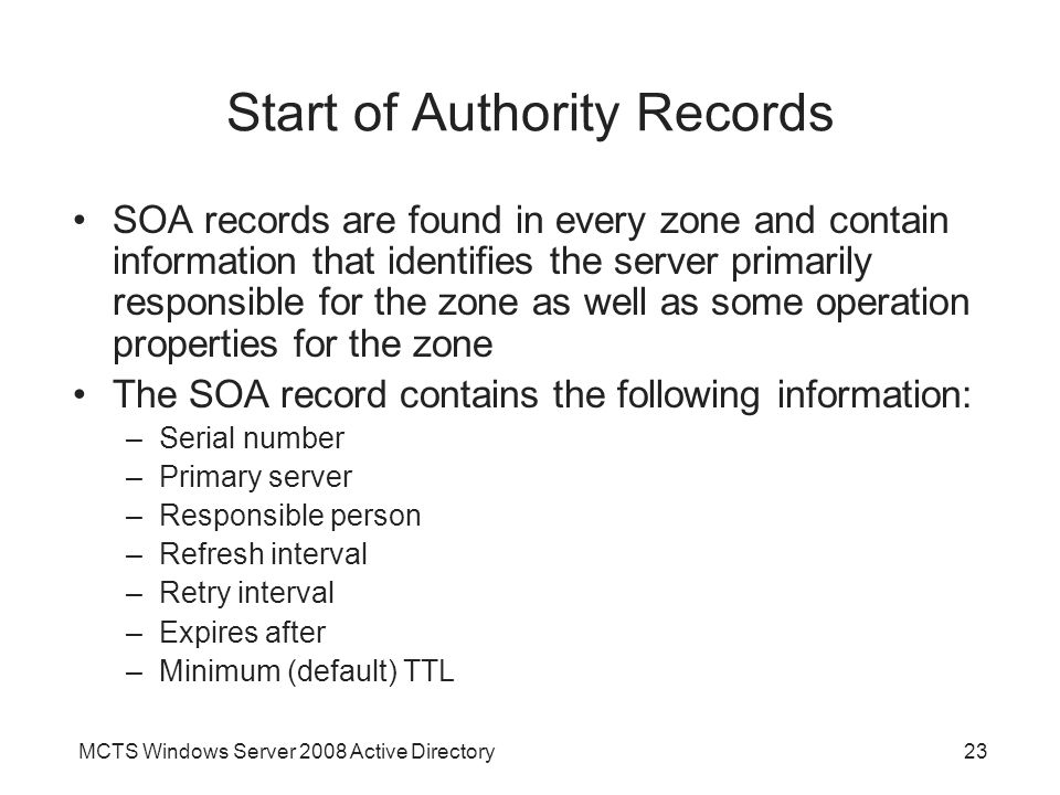 Start of Authority Records