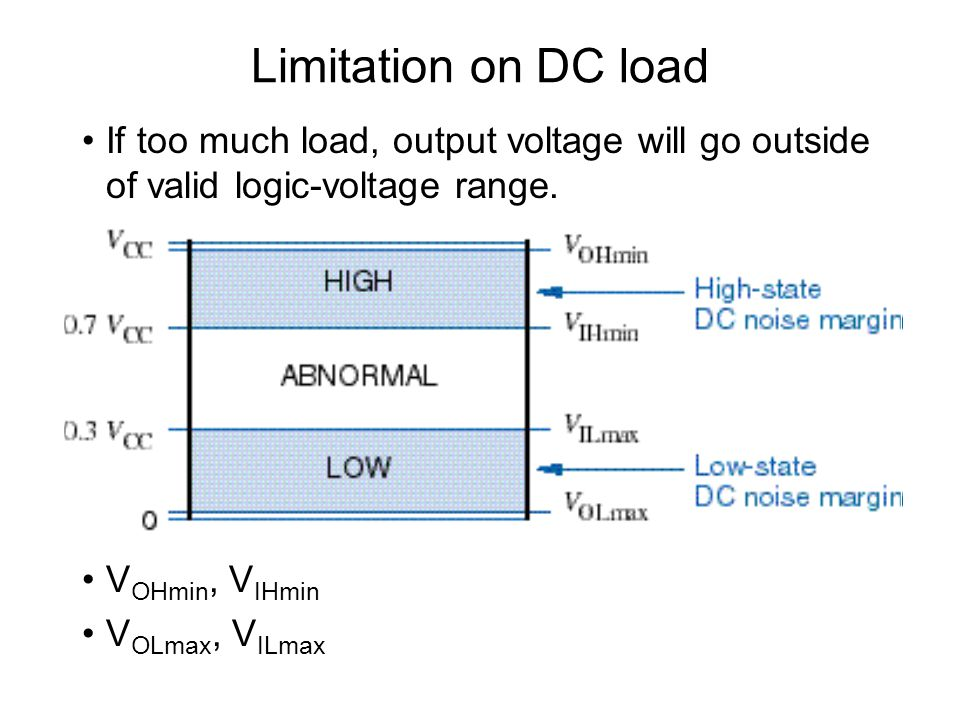 Limitation on DC load If too much load, output voltage will go outside of valid logic-voltage range.