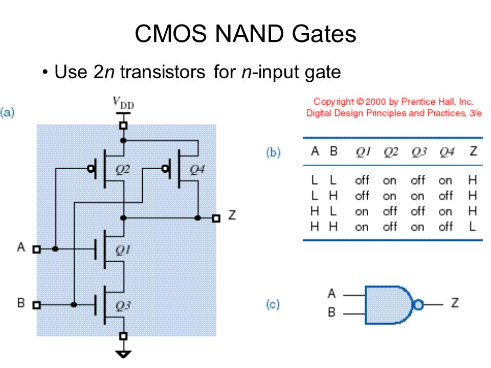 CMOS NAND Gates Use 2n transistors for n-input gate