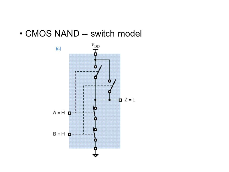CMOS NAND -- switch model