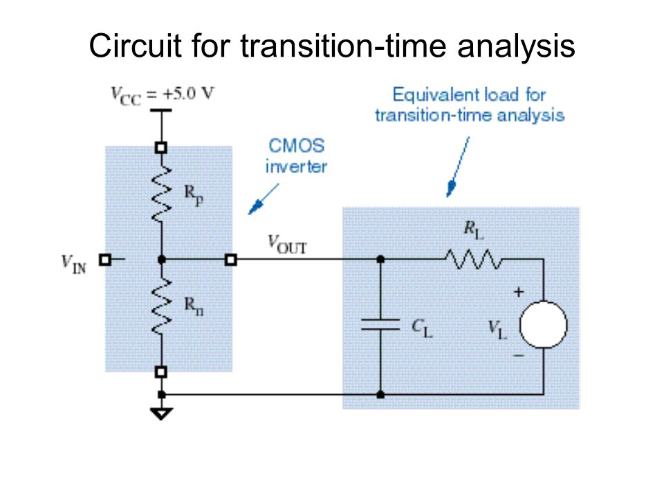Circuit for transition-time analysis