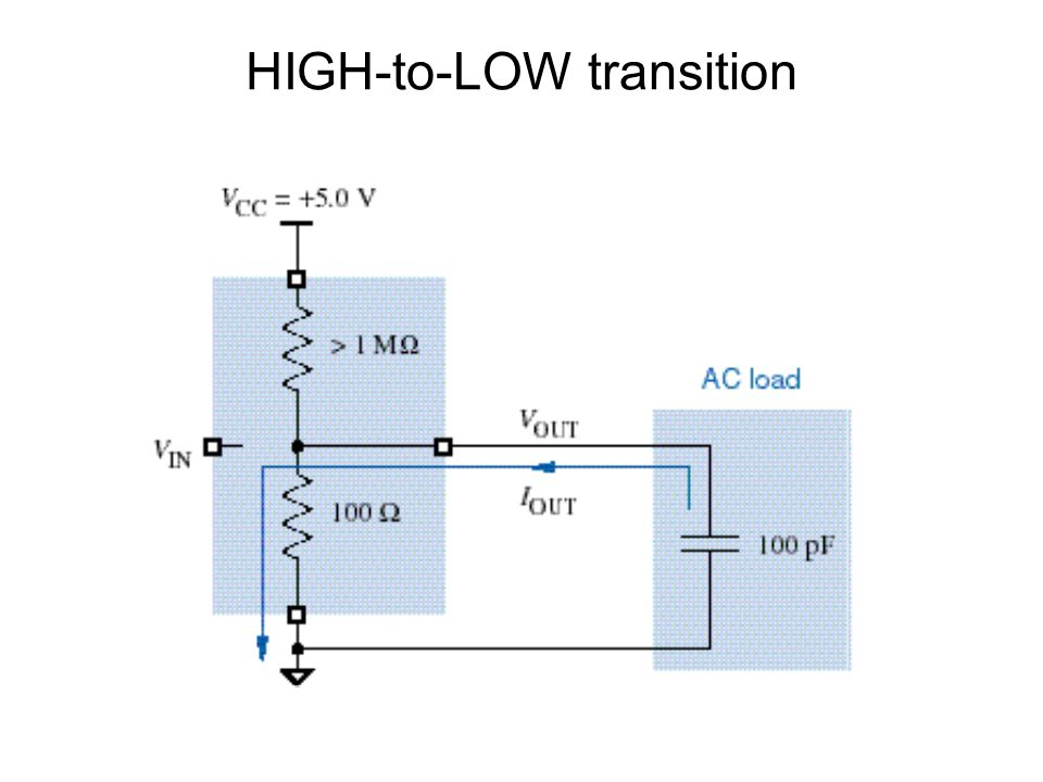 HIGH-to-LOW transition