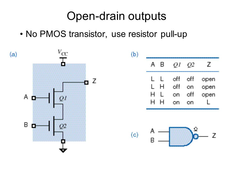 Open-drain outputs No PMOS transistor, use resistor pull-up