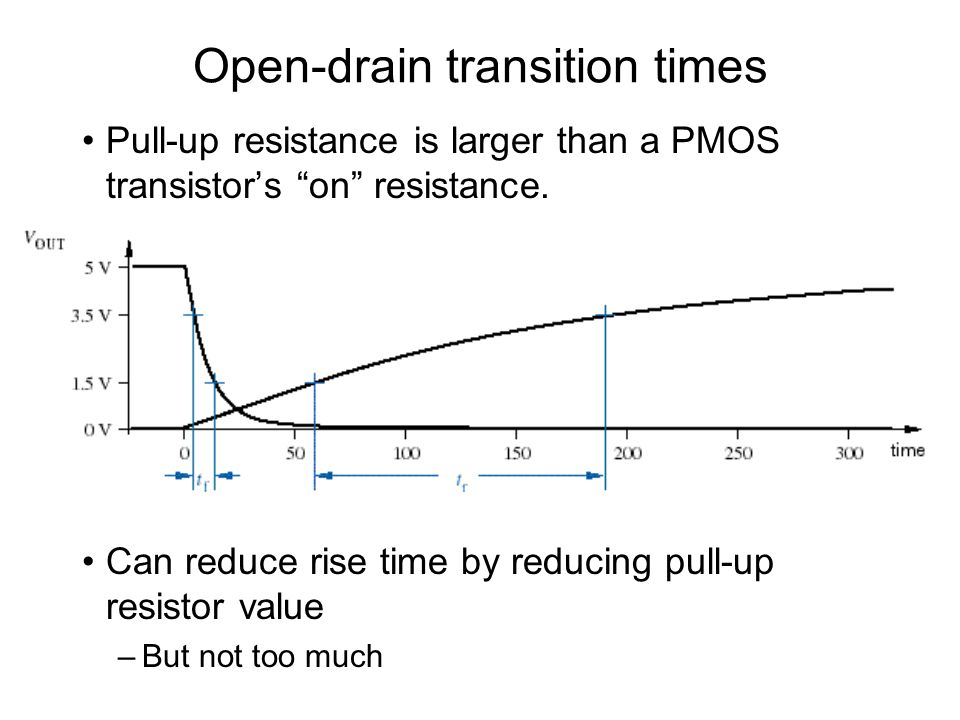 Open-drain transition times