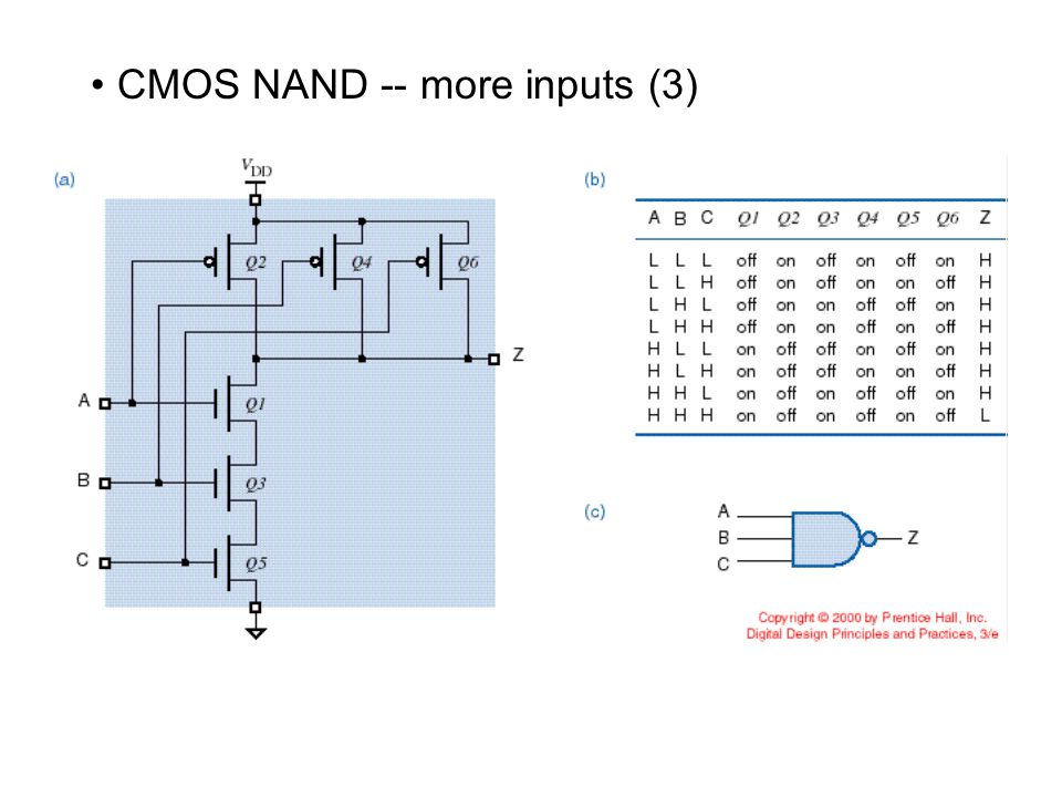 CMOS NAND -- more inputs (3)