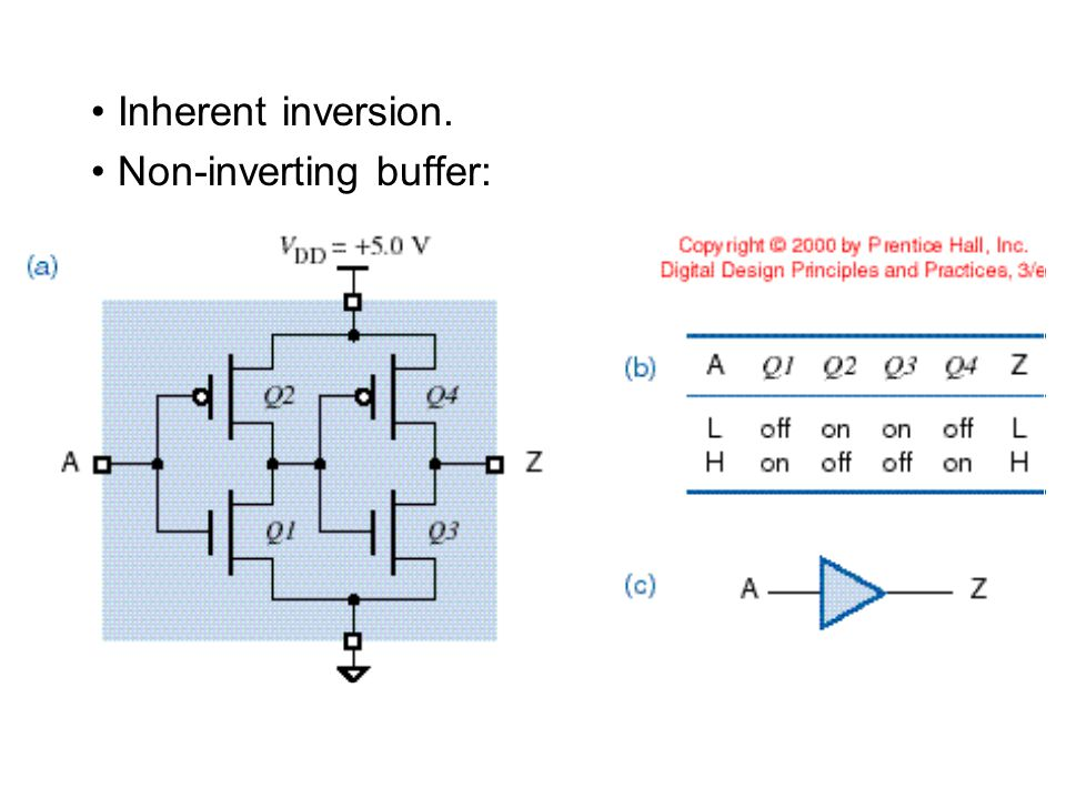 Inherent inversion. Non-inverting buffer: