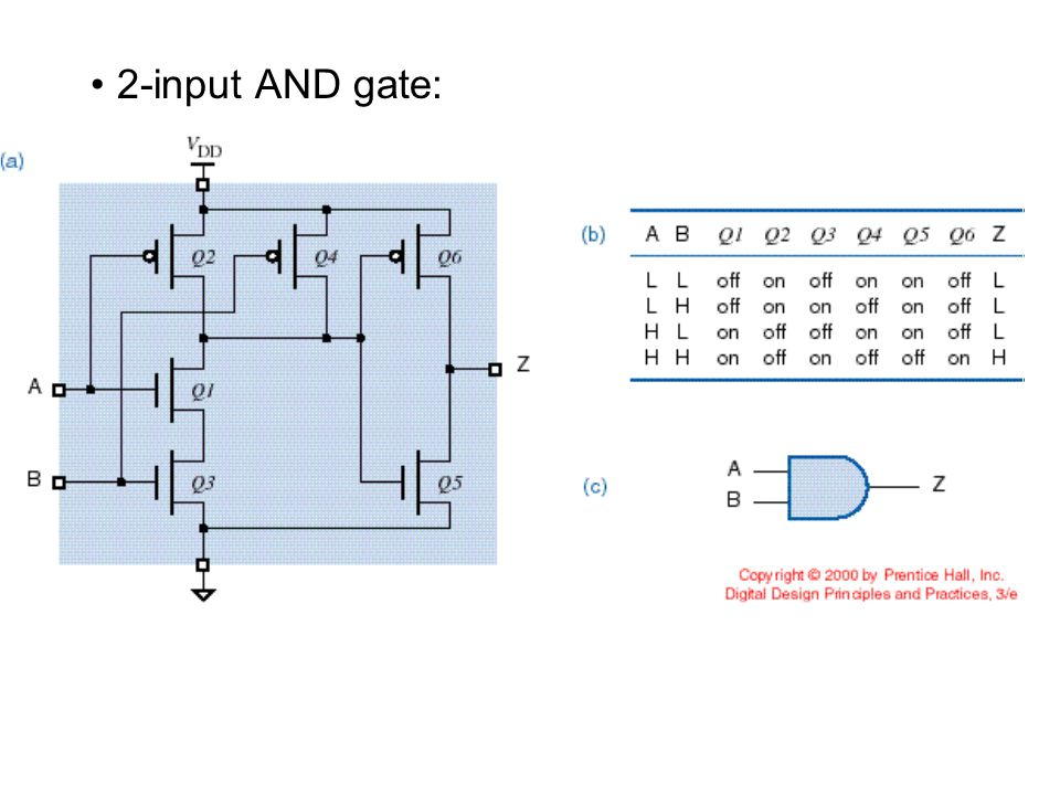 2-input AND gate: