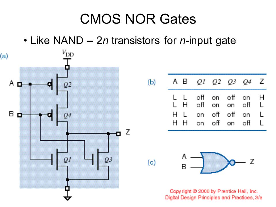 CMOS NOR Gates Like NAND -- 2n transistors for n-input gate