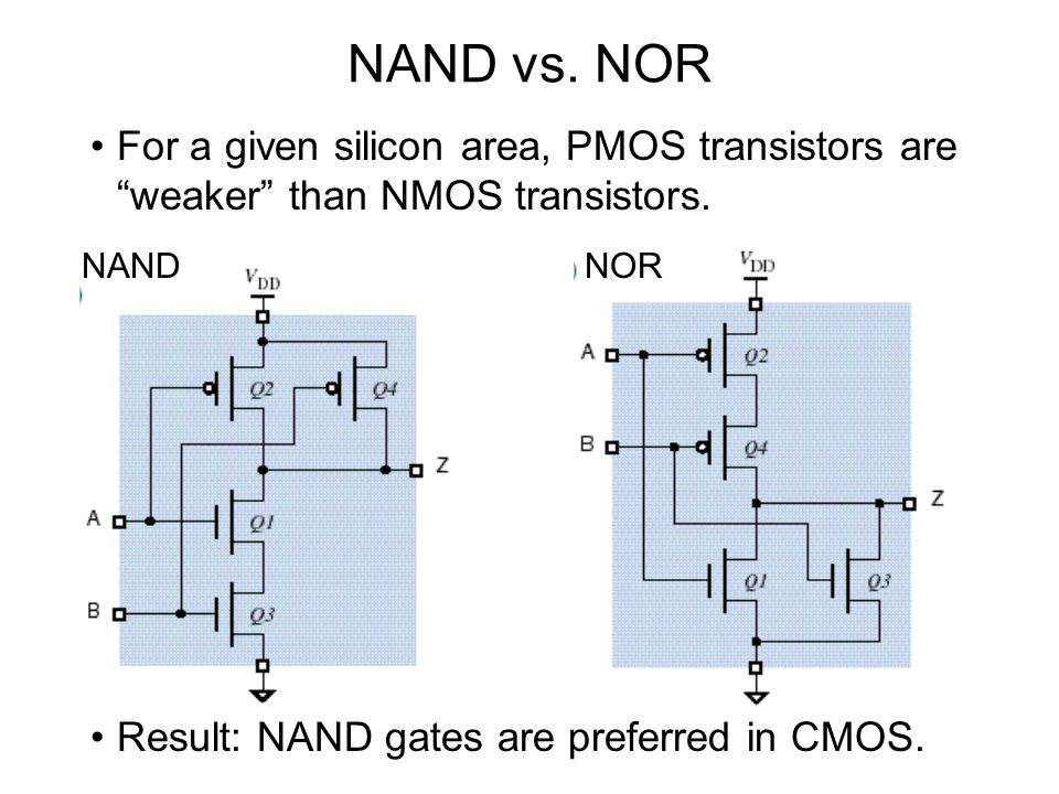 NAND vs. NOR For a given silicon area, PMOS transistors are weaker than NMOS transistors. NAND. NOR.