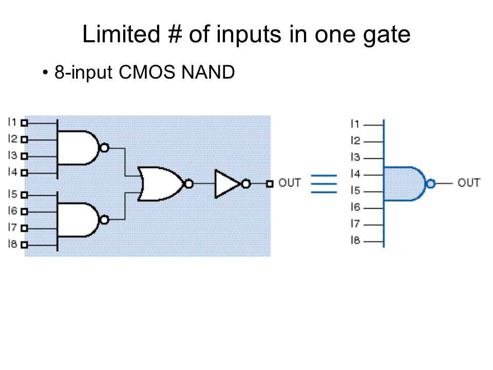Limited # of inputs in one gate