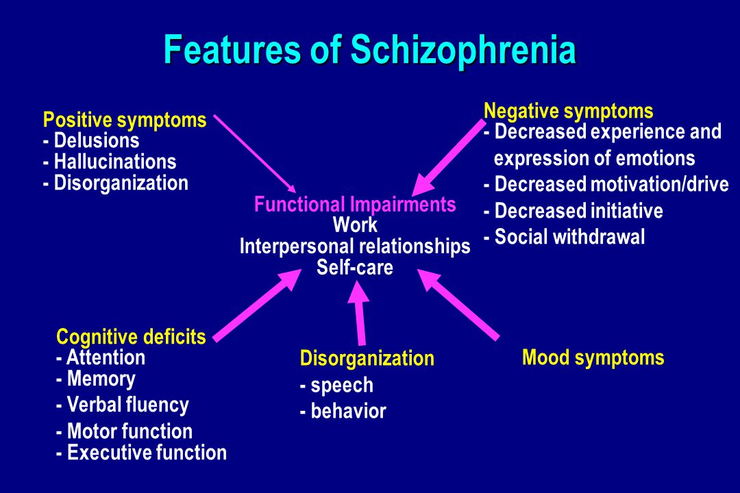 an analysis of the symptoms of schizophrenia a group of psychotic disorders A comparison of thought and perception disorders in borderline personality disorder and schizophrenia: psychotic experiences as a reaction to impaired social functioning.