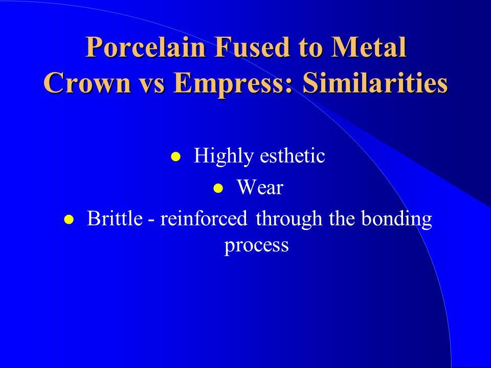 Porcelain Fused to Metal Crown vs Empress: Similarities