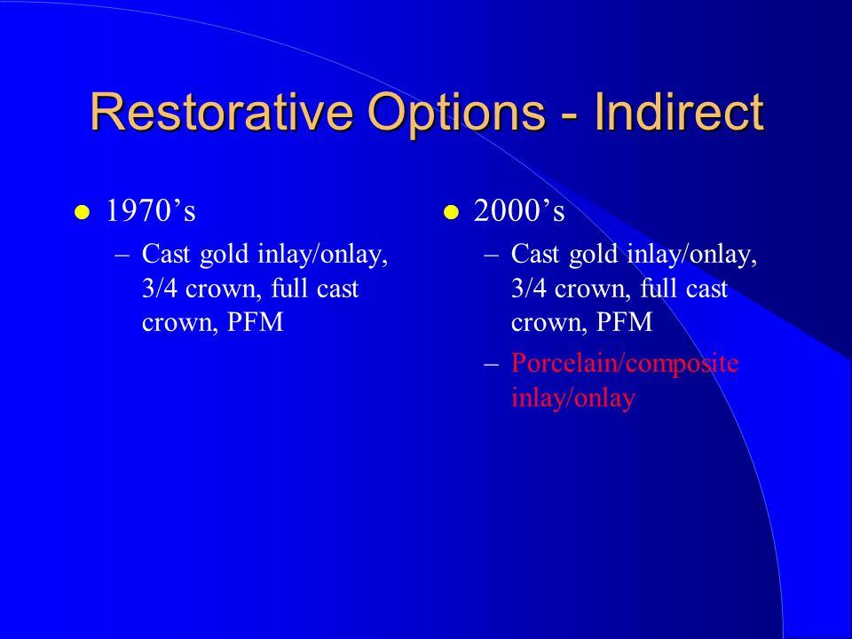 Restorative Options - Indirect
