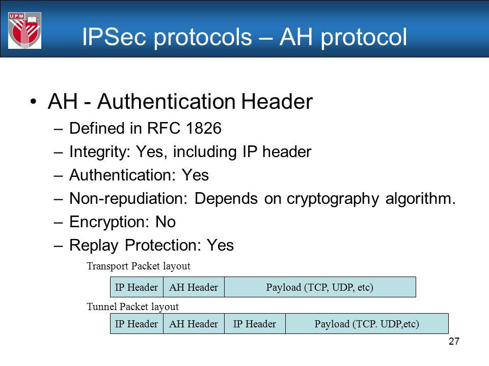 IPSec protocols – AH protocol