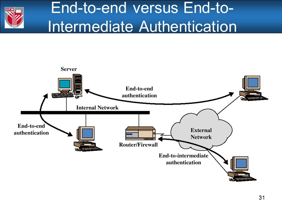 End-to-end versus End-to-Intermediate Authentication
