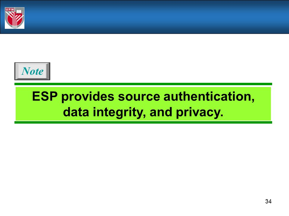 ESP provides source authentication, data integrity, and privacy.