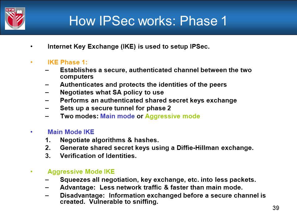 How IPSec works: Phase 1 Internet Key Exchange (IKE) is used to setup IPSec. IKE Phase 1: