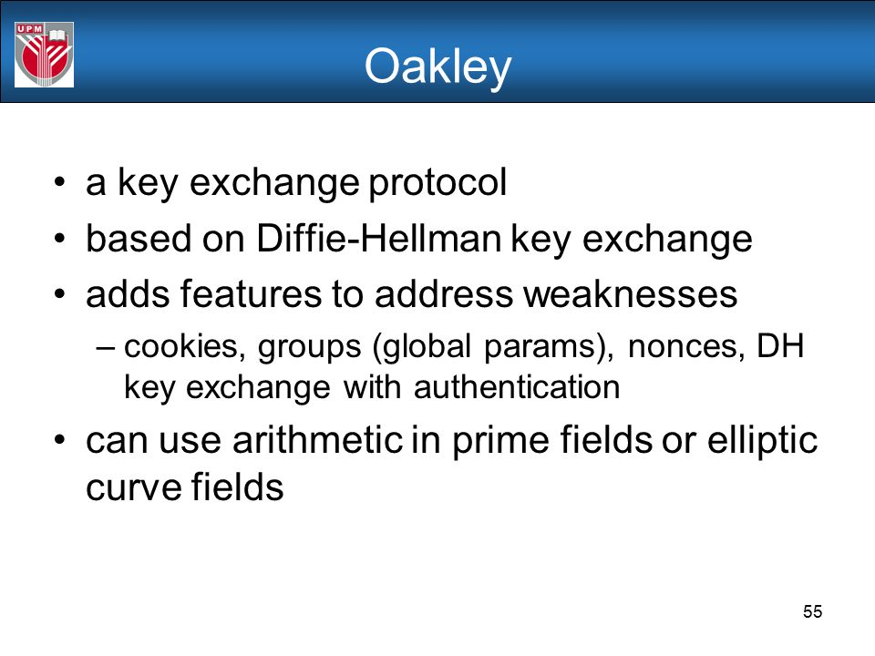 Oakley a key exchange protocol based on Diffie-Hellman key exchange