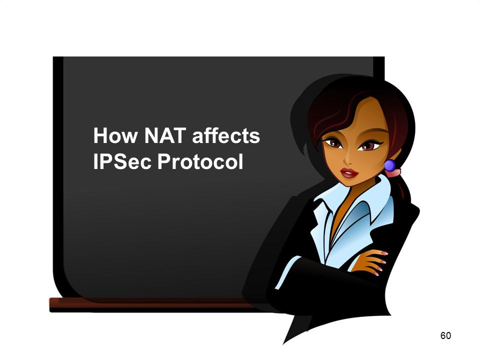How NAT affects IPSec Protocol