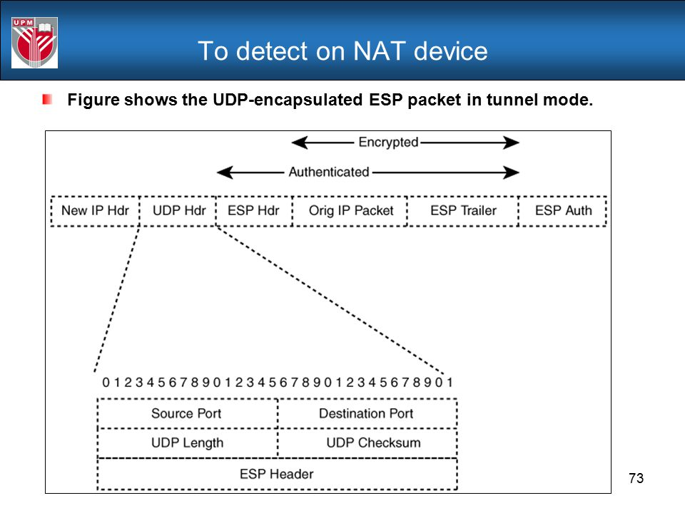 To detect on NAT device Figure shows the UDP-encapsulated ESP packet in tunnel mode.