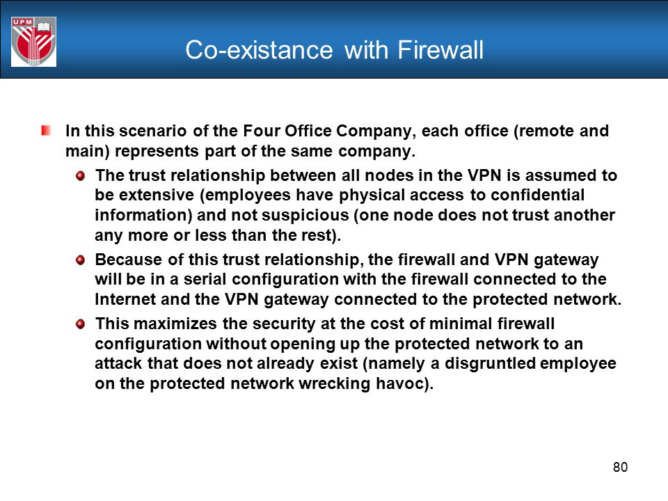 Co-existance with Firewall