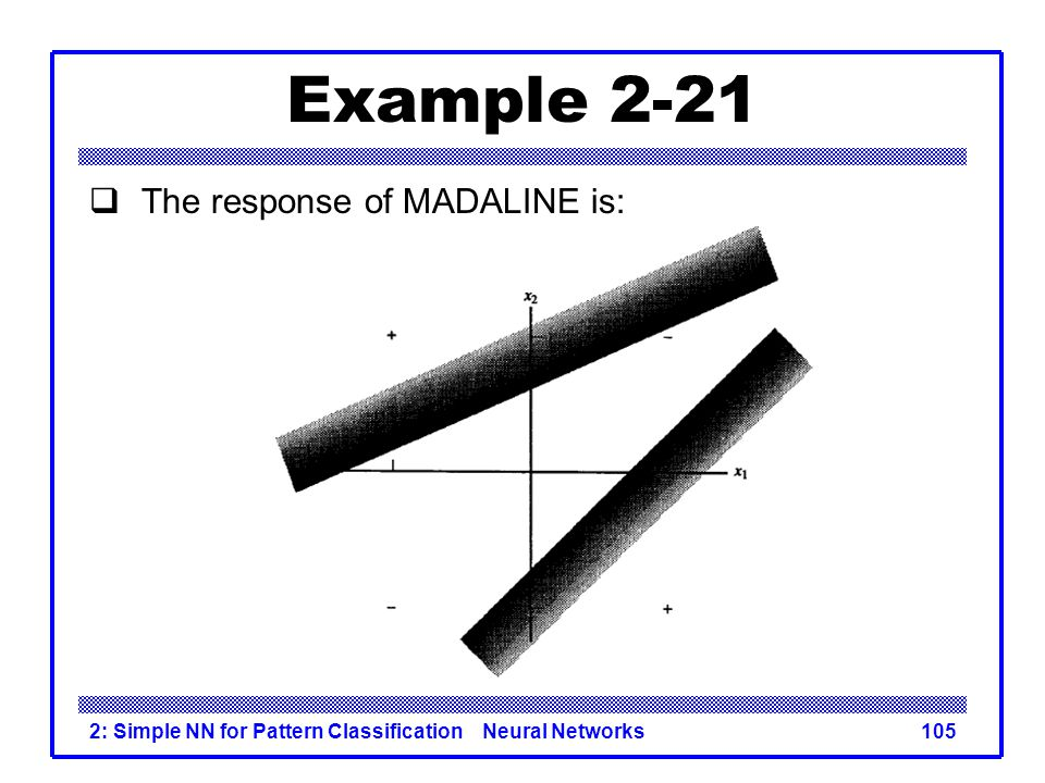 Example 2-21 The response of MADALINE is: