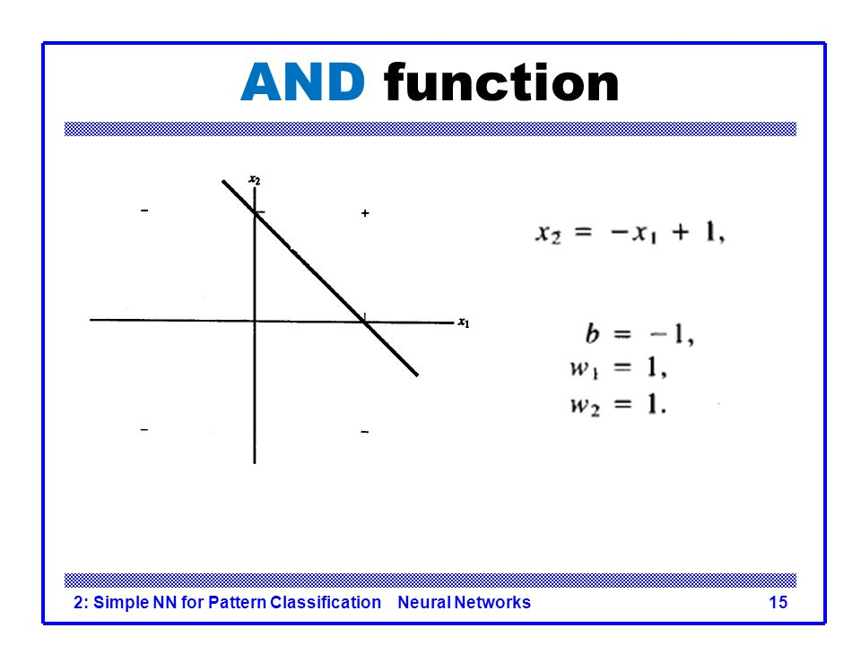 AND function 2: Simple NN for Pattern Classification