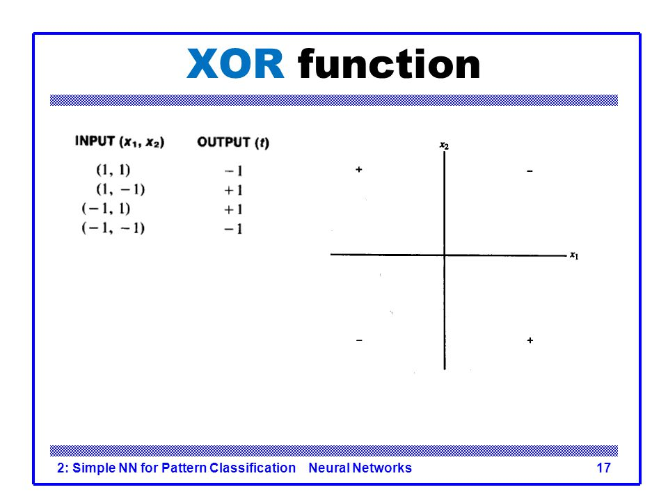 XOR function 2: Simple NN for Pattern Classification