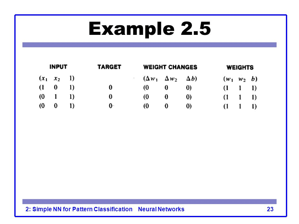 Example 2.5 2: Simple NN for Pattern Classification