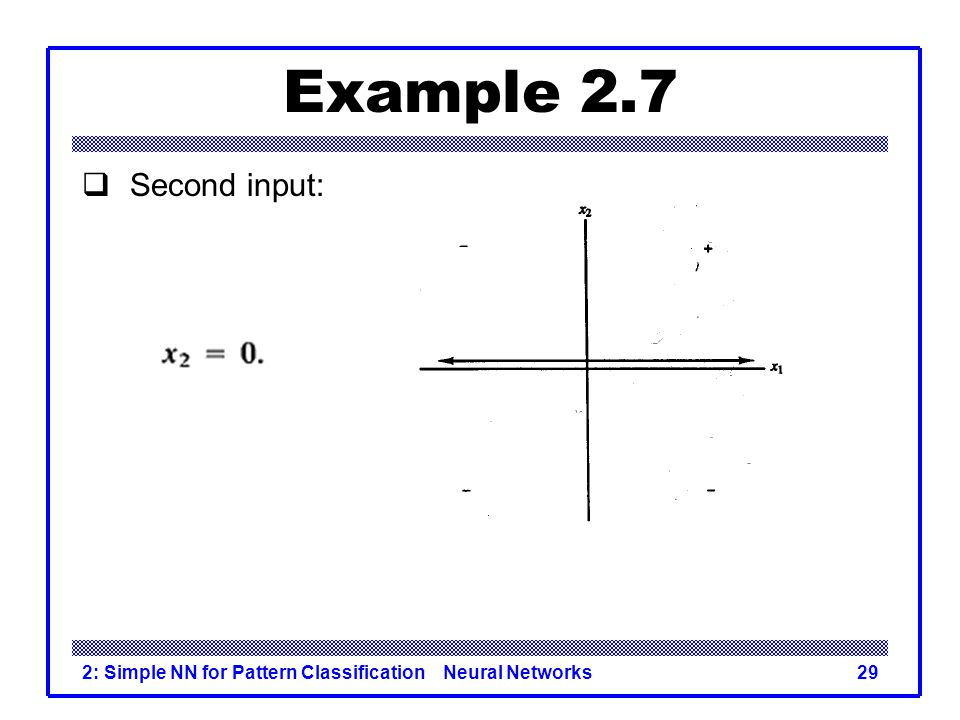 Example 2.7 Second input: 2: Simple NN for Pattern Classification