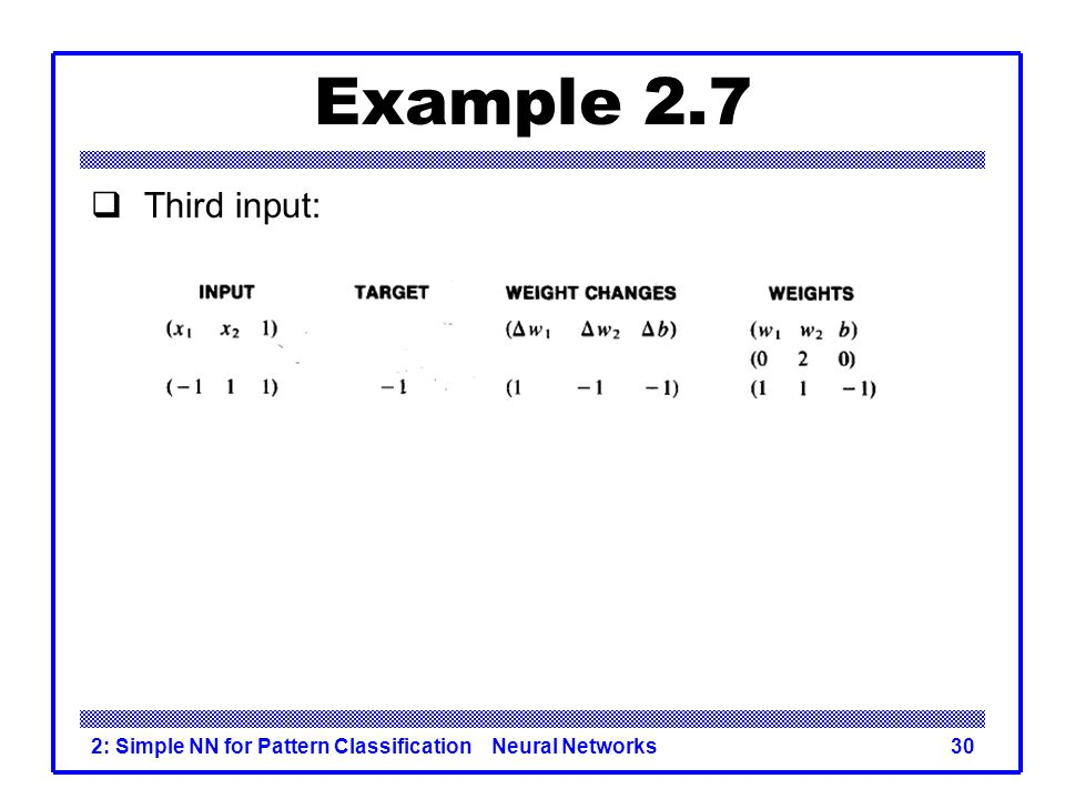 Example 2.7 Third input: 2: Simple NN for Pattern Classification