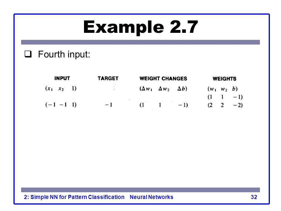 Example 2.7 Fourth input: 2: Simple NN for Pattern Classification