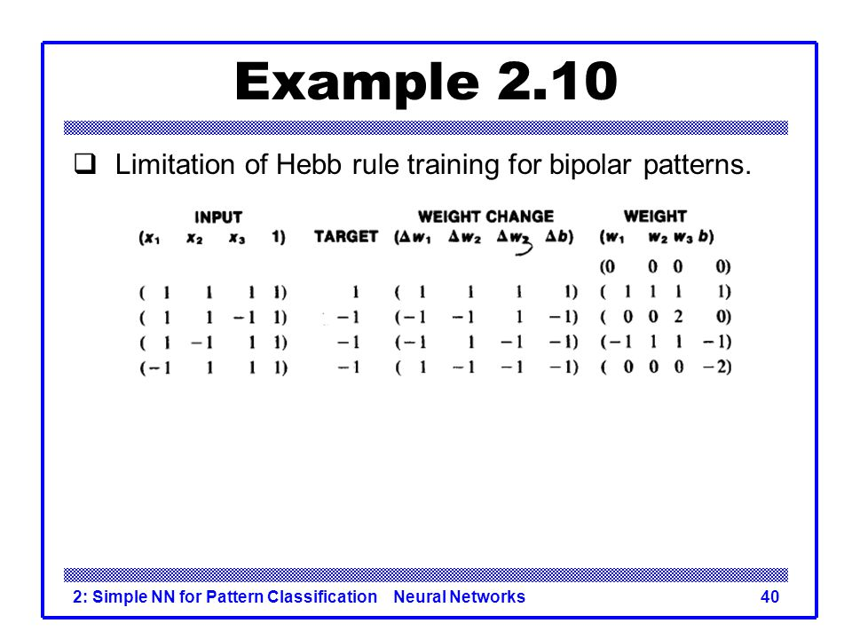 Example 2.10 Limitation of Hebb rule training for bipolar patterns.
