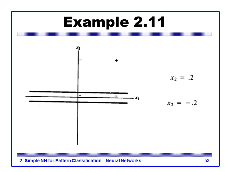 Example : Simple NN for Pattern Classification