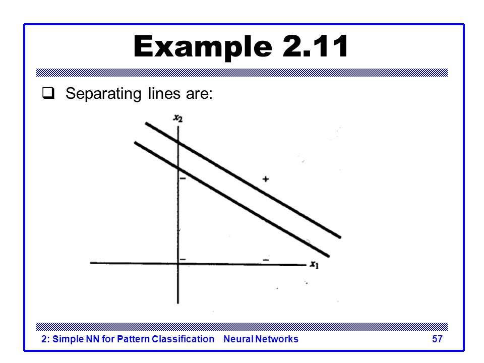 Example 2.11 Separating lines are:
