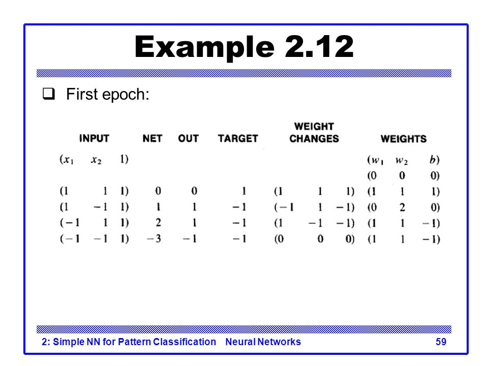 Example 2.12 First epoch: 2: Simple NN for Pattern Classification