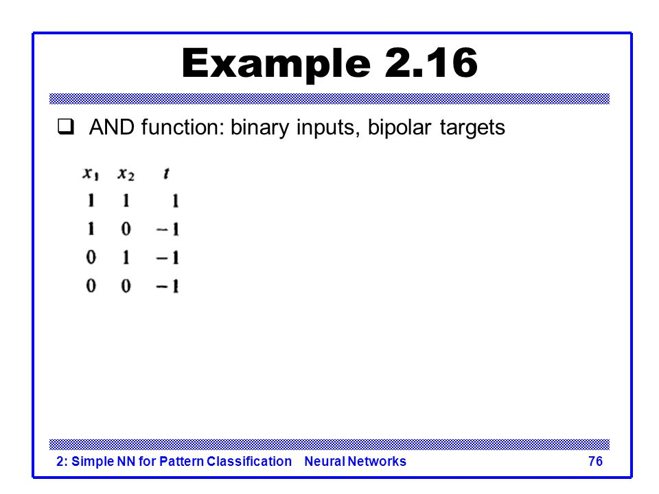 Example 2.16 AND function: binary inputs, bipolar targets