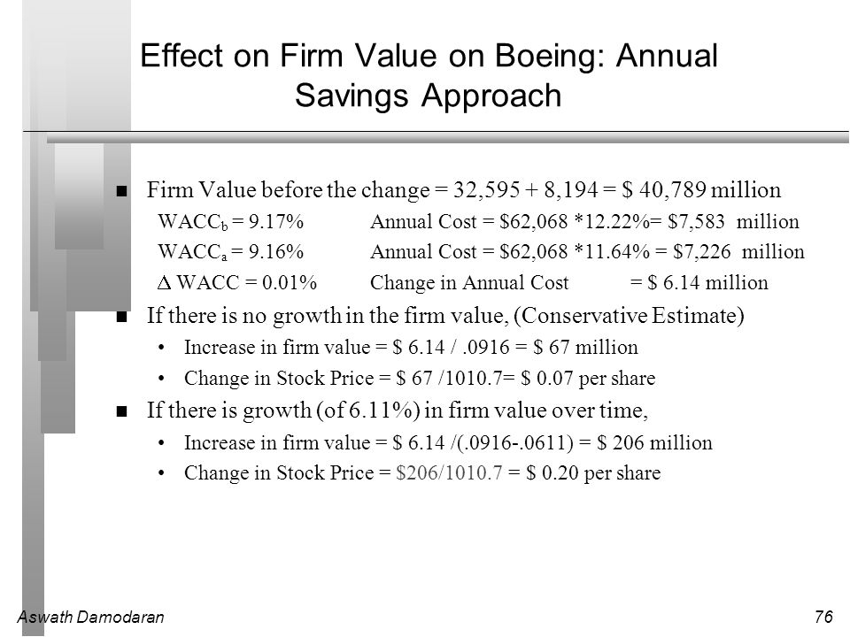boeing valuation Valuation is at the heart of investing—you need to find a stock selling at an   boeing's average price-earnings ratio over the last 10 years is closer to 20.