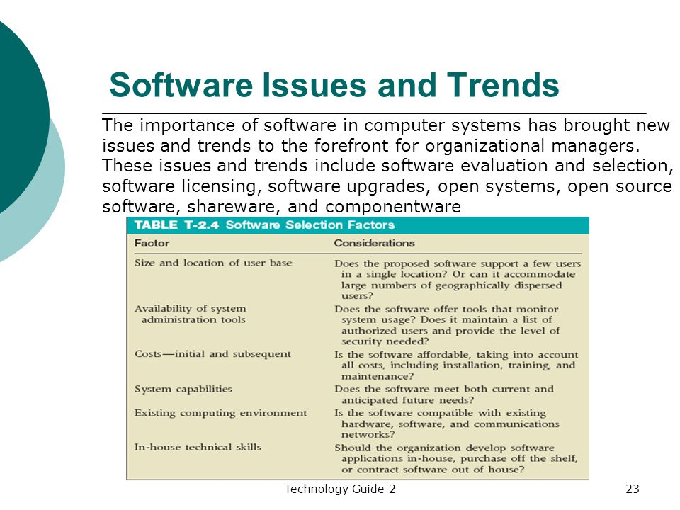 software testing trends essay Software development 21 hot programming trends—and 21 going cold hot or not from the web to the motherboard to the training ground,.