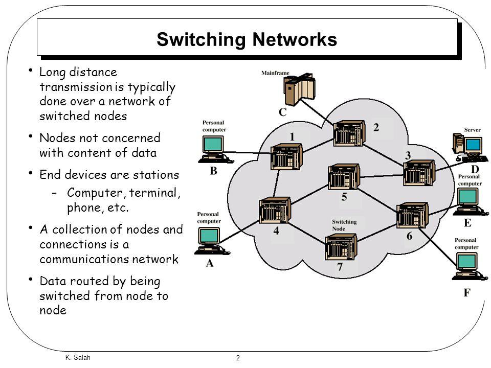 module 3 4  switching circuit switching packet switching k  salah