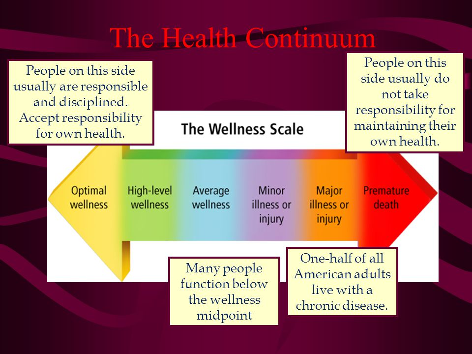 The Health Continuum People on this side usually do not take responsibility for maintaining their own health.