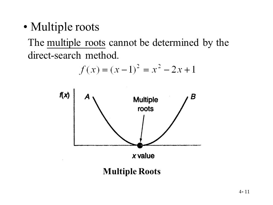 Multiple roots The multiple roots cannot be determined by the direct-search method. Multiple Roots