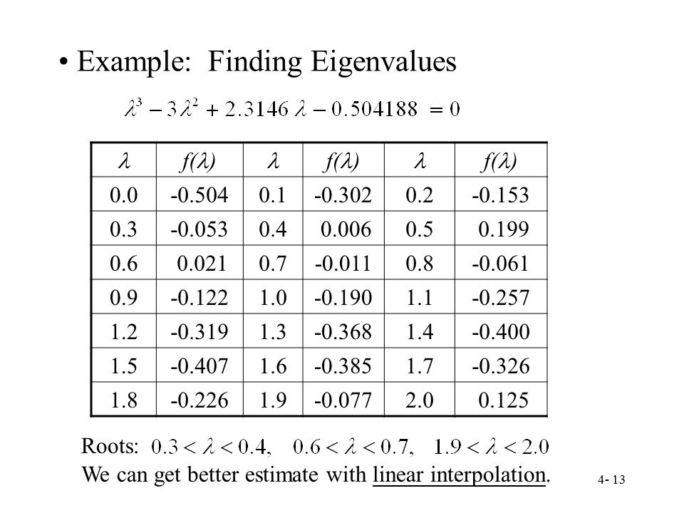 Example: Finding Eigenvalues