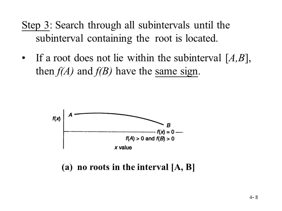 Step 3: Search through all subintervals until the subinterval containing the root is located.
